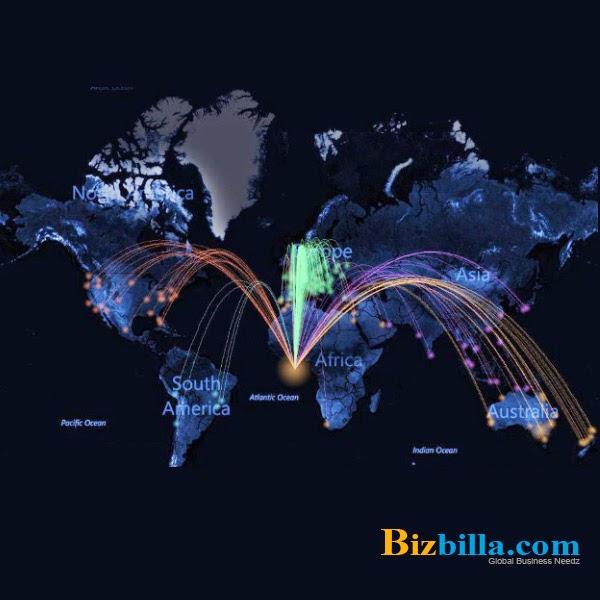 Bizbilla B2B Marketplace