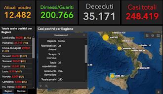 COVID-19 Italia - Monitoraggio 4 Agosto