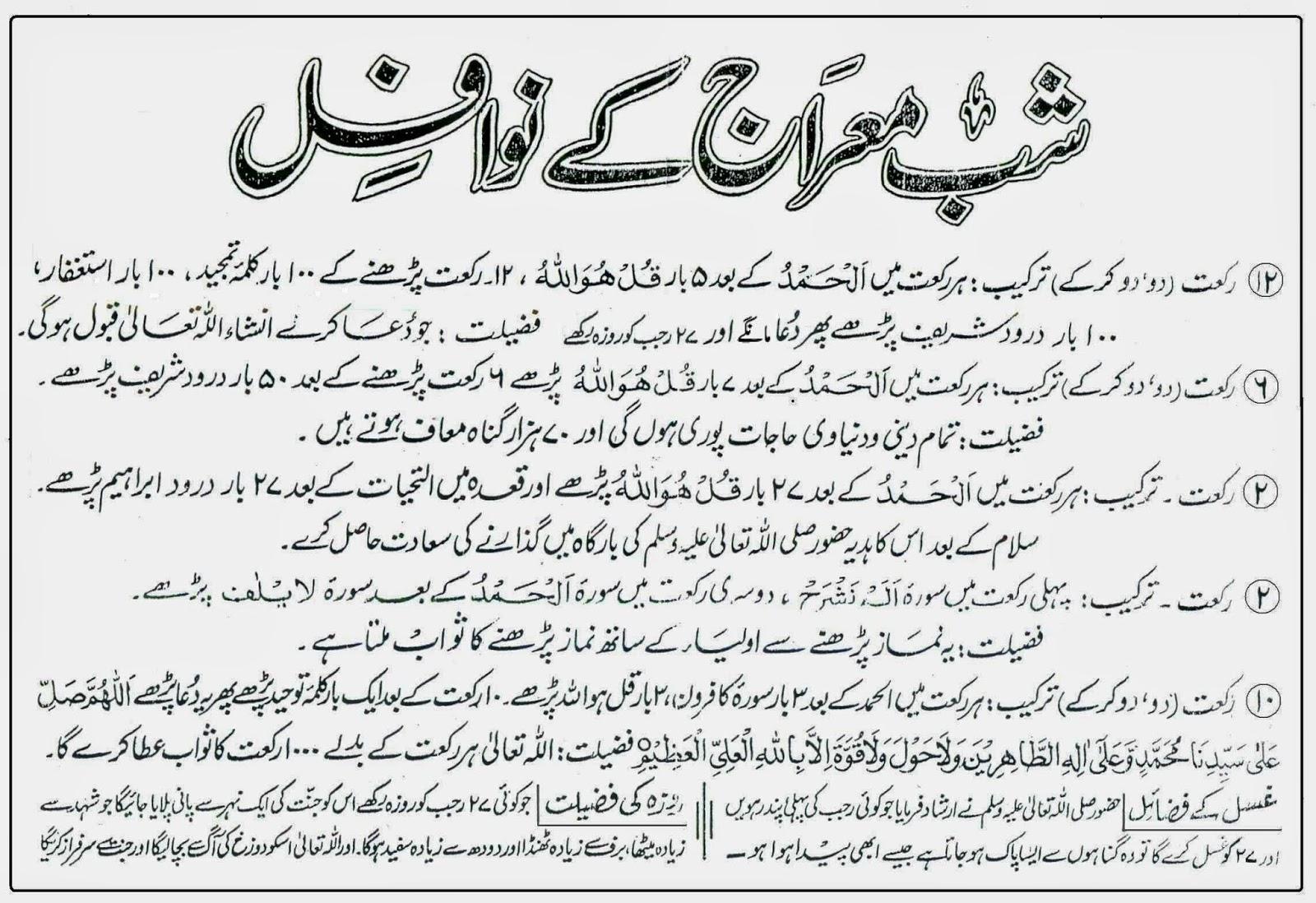 Essay on surah fatiha