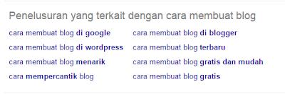 Mengunakan Google Search Auto Suggestion Untuk Menemukan Kata Kunci