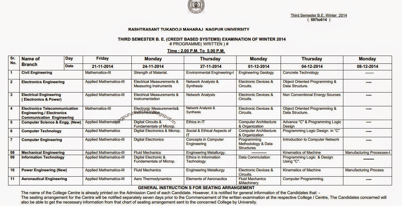 Rtmnu time table of electronic and telecommunication of for Rtmnu time table 4th sem