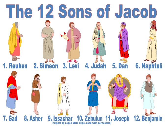 Joseph And His Brothers Bible Story Crafts For Toddlers