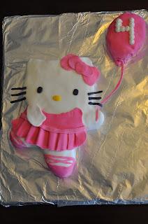 Bratz Cupcakes Cake Ideas and Designs