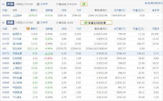中国株コバンザメ投資 香港ハンセン指数20130108