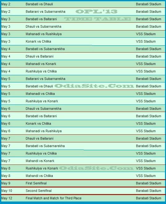 time table of odisha premiere league t20