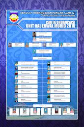 CARTA ORGANISASI UNIT HAL EHWAL MURID 2016