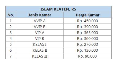 Biaya Rawat Inap RS Islam Klaten