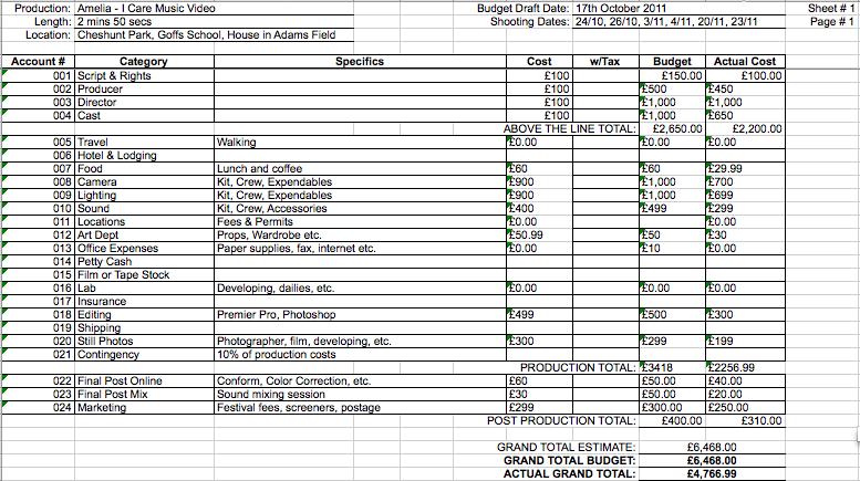 ayse kanuni a2 media  budget template