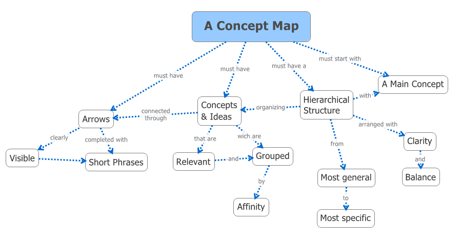 "Search Results for ""Concepts Maps Templates Microsoft Word ..."