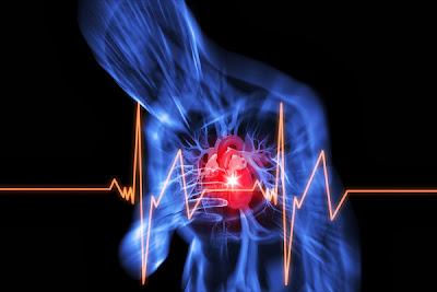 PTCA, technology can extend the age of Heart Pain Sufferers