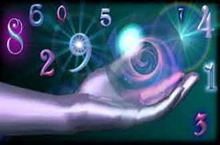 Los números en tu mano
