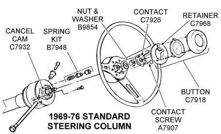 12 Volt Coil Wiring Diagram also 1997 Jeep Grand Cherokee Stereo Wiring Harness as well CIAWfm besides Discussion T16423 ds545006 additionally T10143812 1999 dodge avenger. on jeep wrangler fuse box