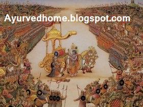 Shreemad Bhagwat Geeta Adhyay 5