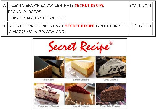 swot analysis of secret recipe cakes Strength the swot analysis indicates abundant strength and potential already in the system the partnership with three local champion distributors has enabled the department to begin the.