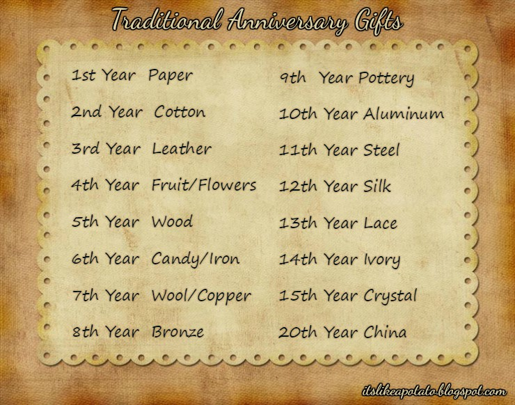 It 39 s like a potato 2nd wedding anniversary the gifts What are the traditional wedding anniversary gifts for each year