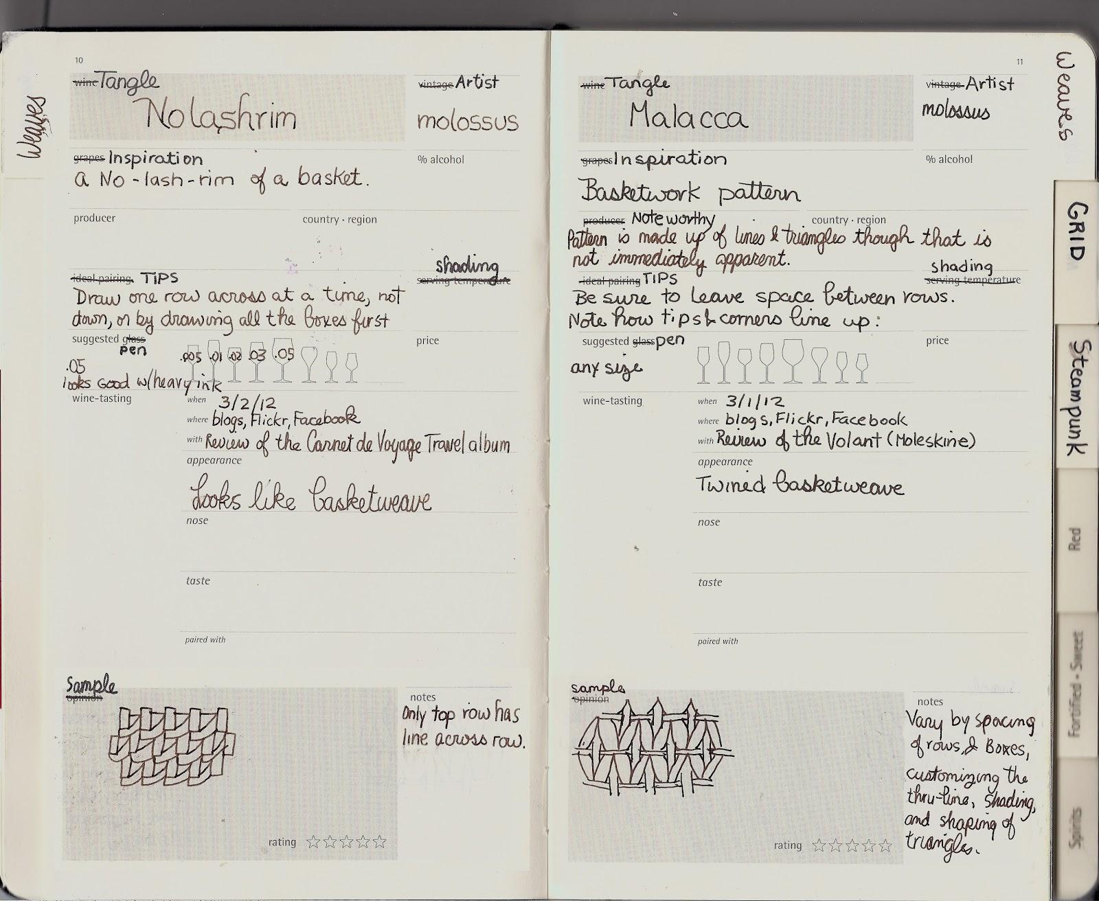 Moleskin Wine Journal » Ted Kennedy Watson