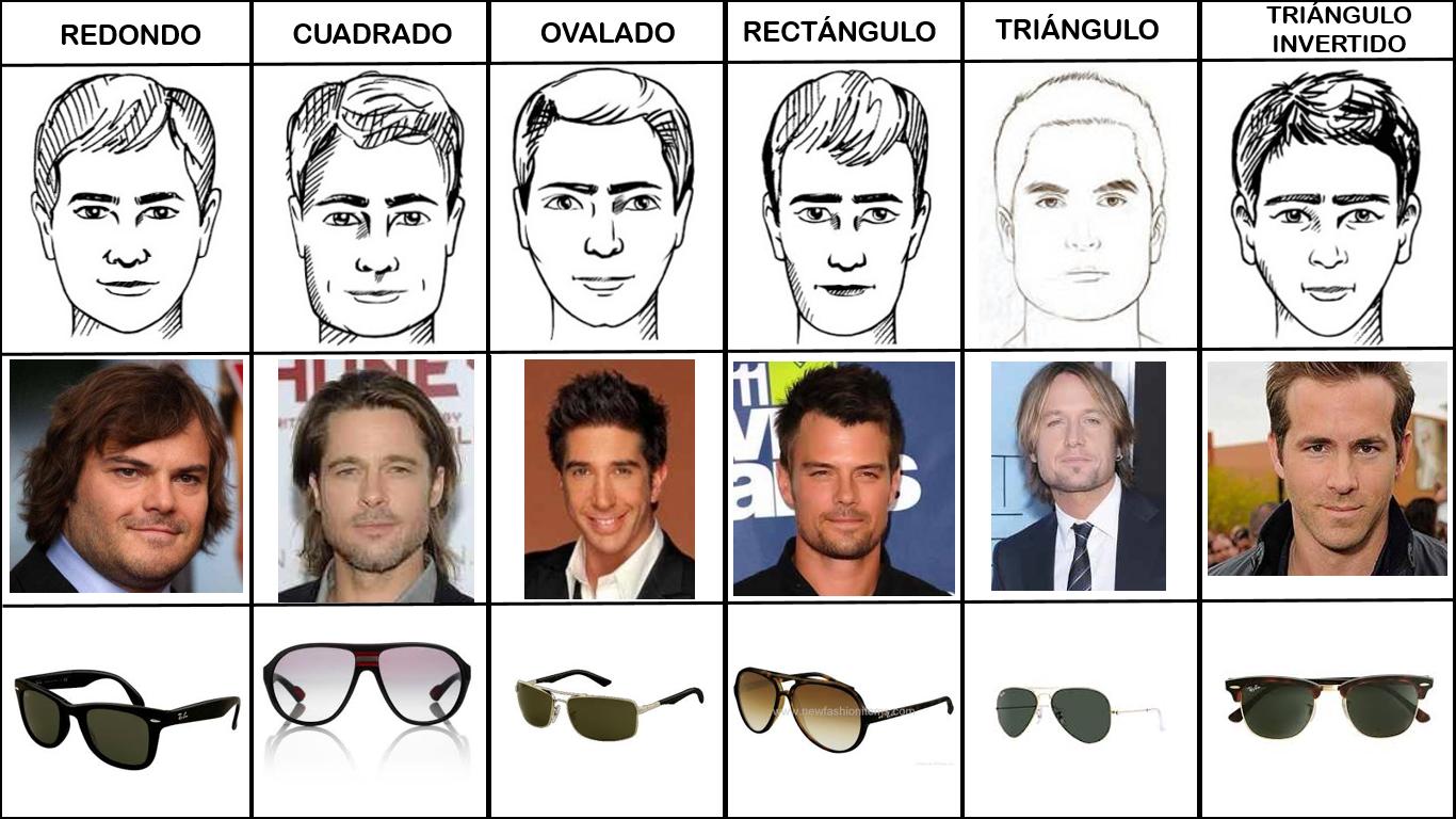 Cómo elegir el marco de lente adecuado para el contorno de tu cara ...
