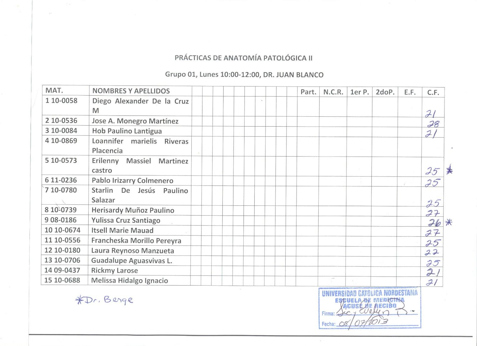 Escuela de Medicina UCNE: CALIFICACIONES PRÁCTICA ANATOMÍA ...