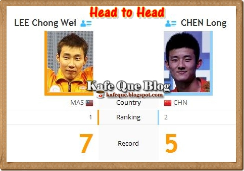 HEAD TO HEAD LEE CHONG WEI VS CHEN LONG