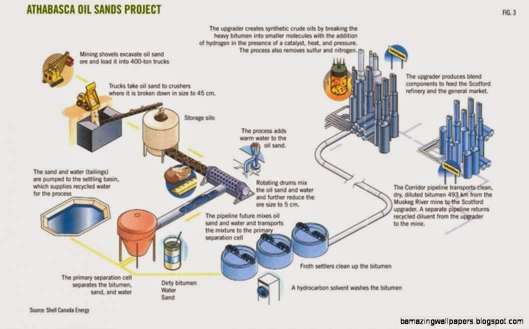 Diagram Of How Natural Gas Works
