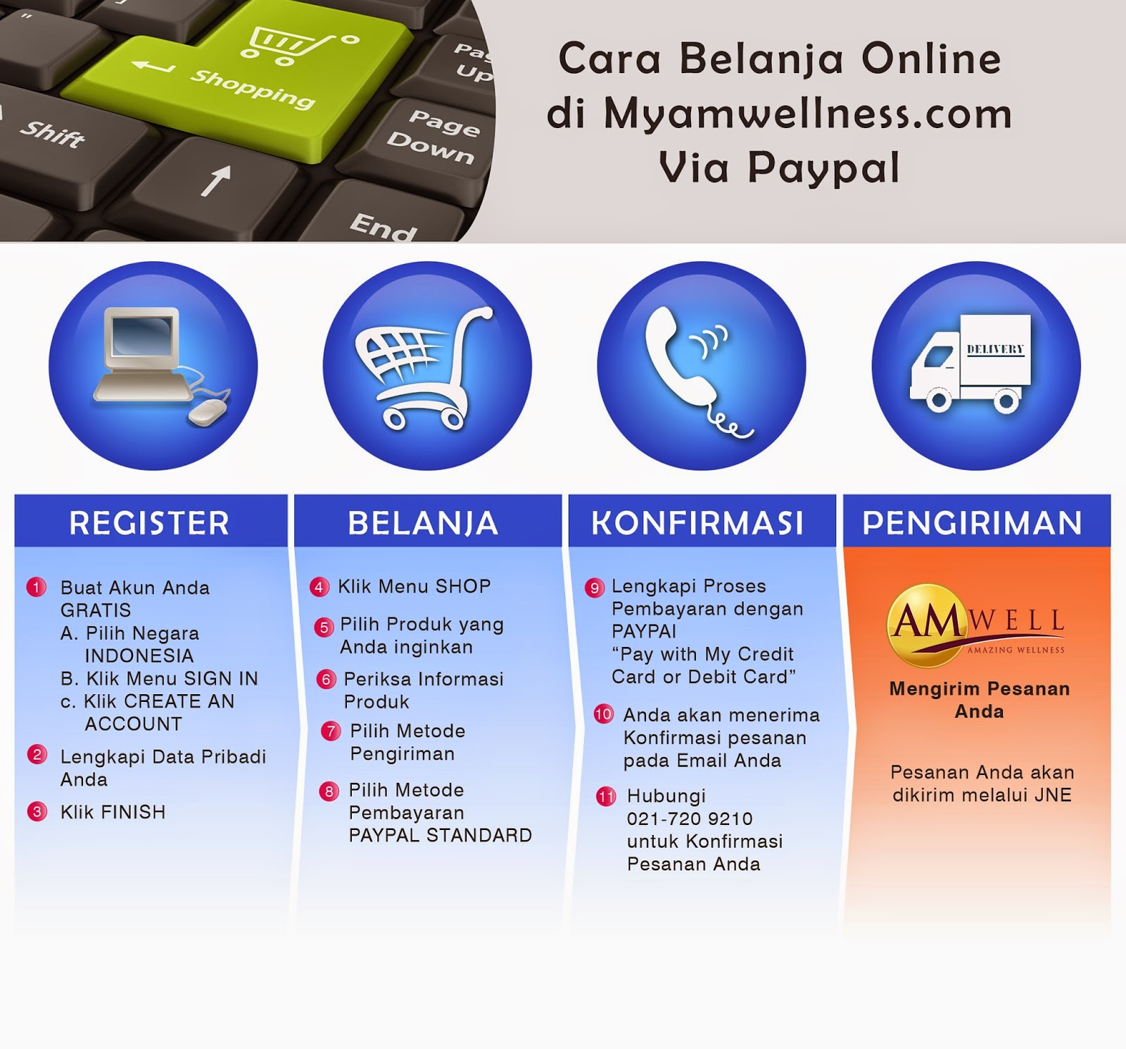 Cara Belanja Online Di Myamwellness Com Via Paypel Amega