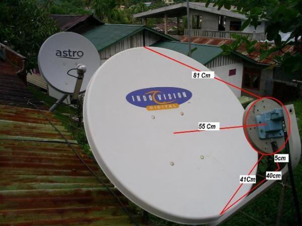 Ku và C Telkom 108*E 1_245676185l