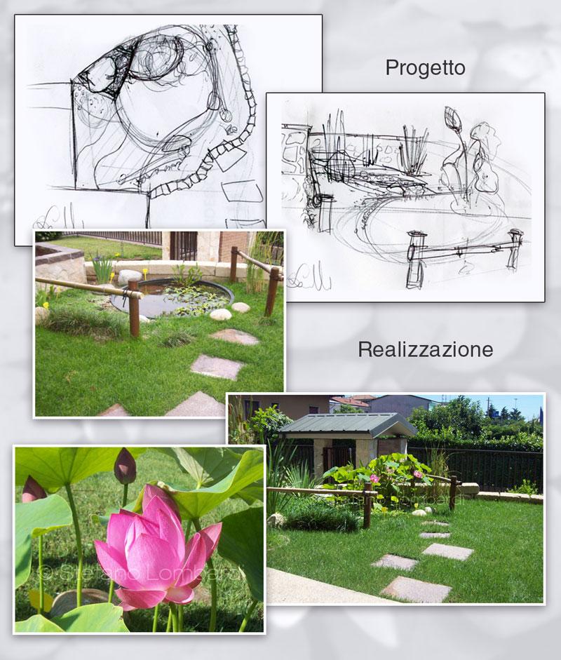 Piccolo giardino dei sogni giardino 3 metri x 2 e ci sta for Laghetto giardino zanzare