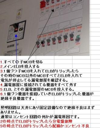 よく言われる漏電対応を再確認!<br>これが常に可能なら漏電調査なんて簡単です。