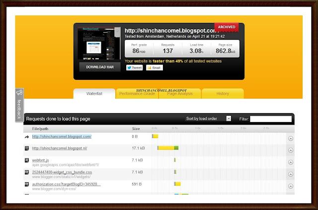 tutorial blog, page loading, pingdom tool, masa loading, gambar jam, masa,