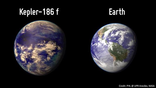 RANCANGAN NASA UNTUK MENGHANTAR MANUSIA KE PLANET MARS, PLANET KEPLER YANG MENYERUPAI BUMI DIJUMPAI, AGENDA DAJAL,
