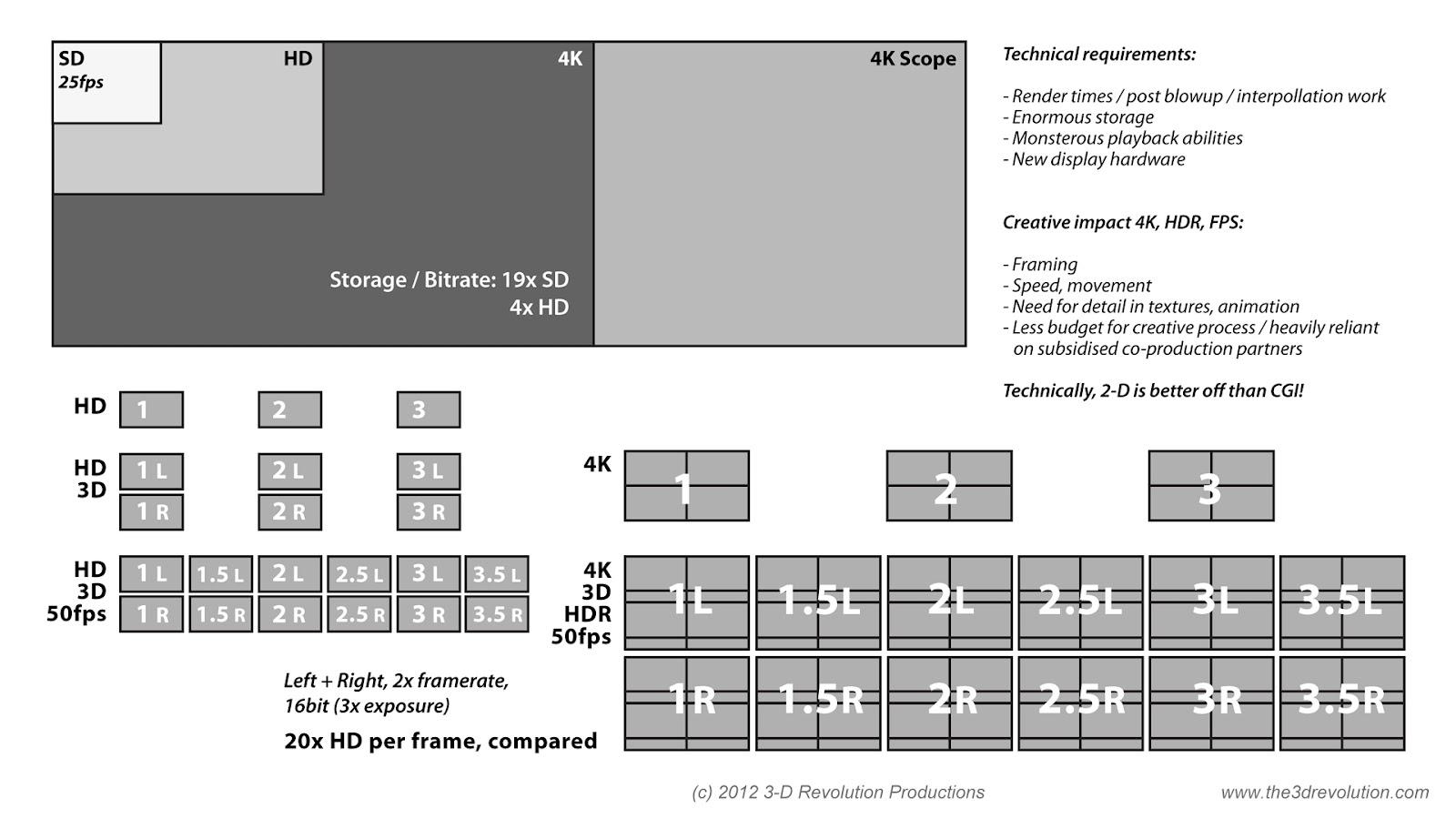 how to change aspect ratio on philips tv