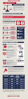 NCAA APR Infographic Ole Miss