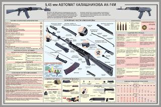 5,45-мм АВТОМАТ КАЛАШНИКОВА АК-74М