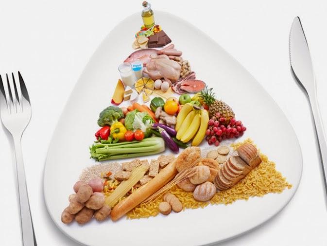 dieta ALEA
