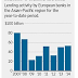 Great Graphic:  Where European Banks are Lending