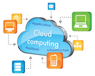 The Cloud Computing