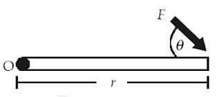 Momen gaya yang ditimbulkan oleh gaya yang membentuk sudut θ terhadap benda (lengan gaya = r).