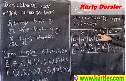 kurtce-alfabe