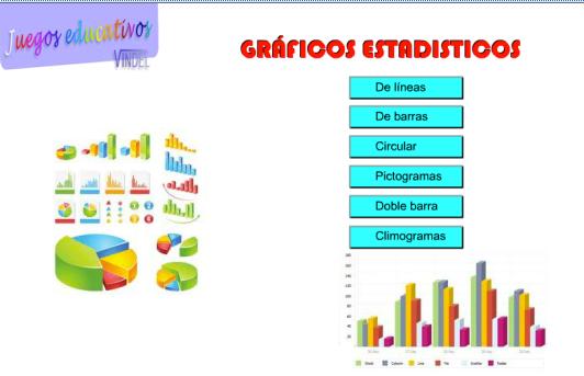 http://www.juegoseducativosvindel.com/graficos.swf