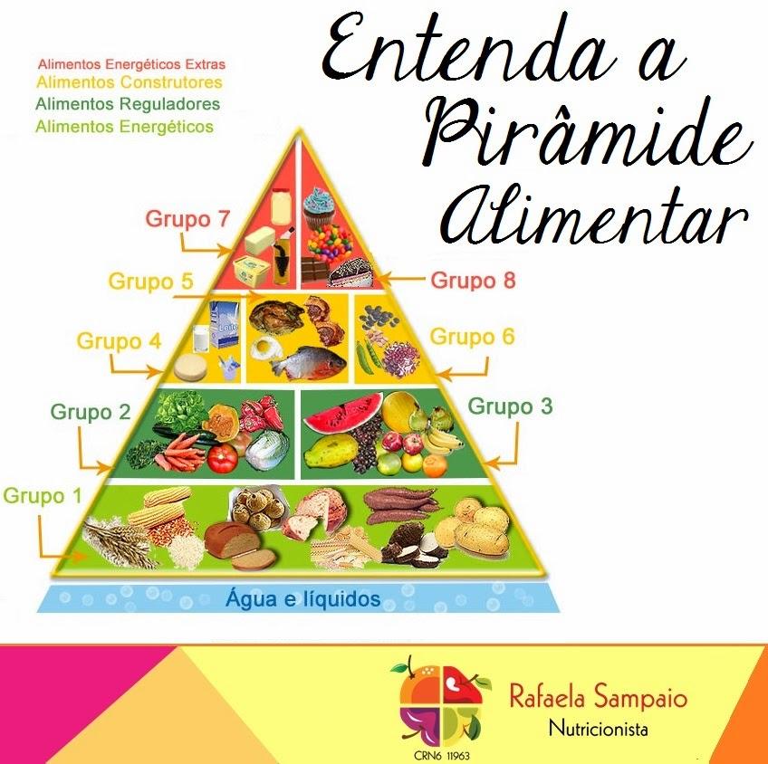 Excepcional Nutricionista Rafaela Sampaio | Materno-Infantil e Saúde da  ZK84