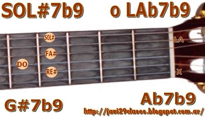 E7b9 guitar chord
