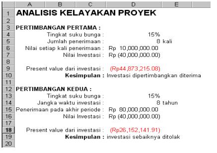 analisis kelayakan proyek dengan fungsi PV