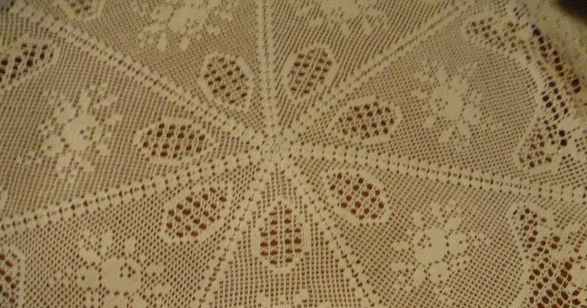 El blog de la abuela mary pa o mesa camilla - La mesa camilla ...