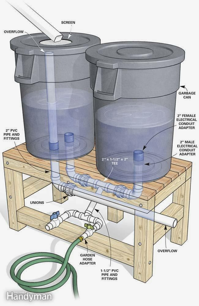 ventura cooperative diy rainwater collection barrel