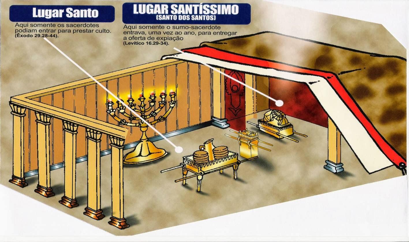 Escola Bíblica Dominical Ebd Imagens Do Tabernáculo De Moisés