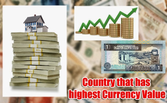 Country that has highest Currency Value