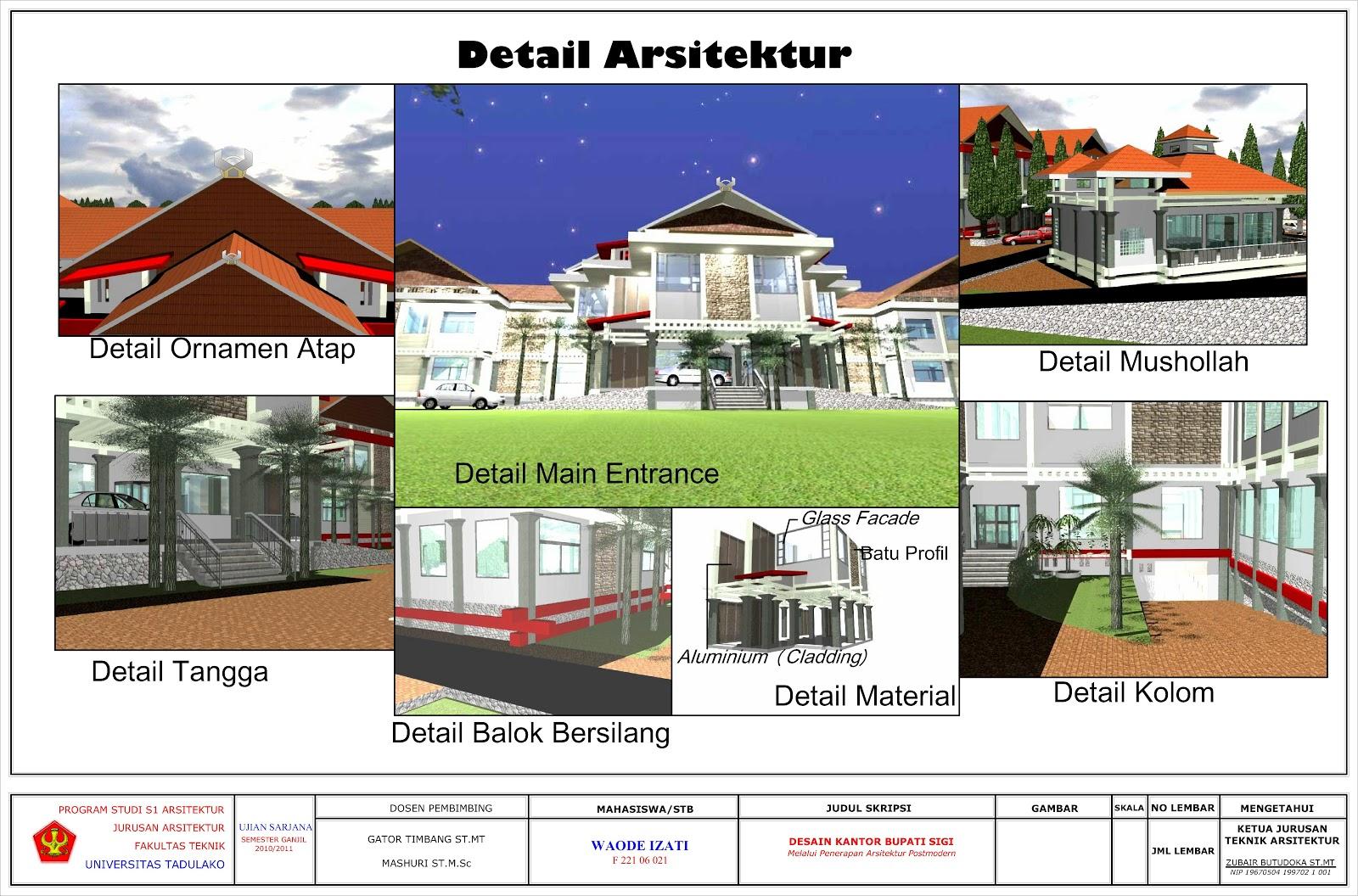Arsitektur Dan Desain