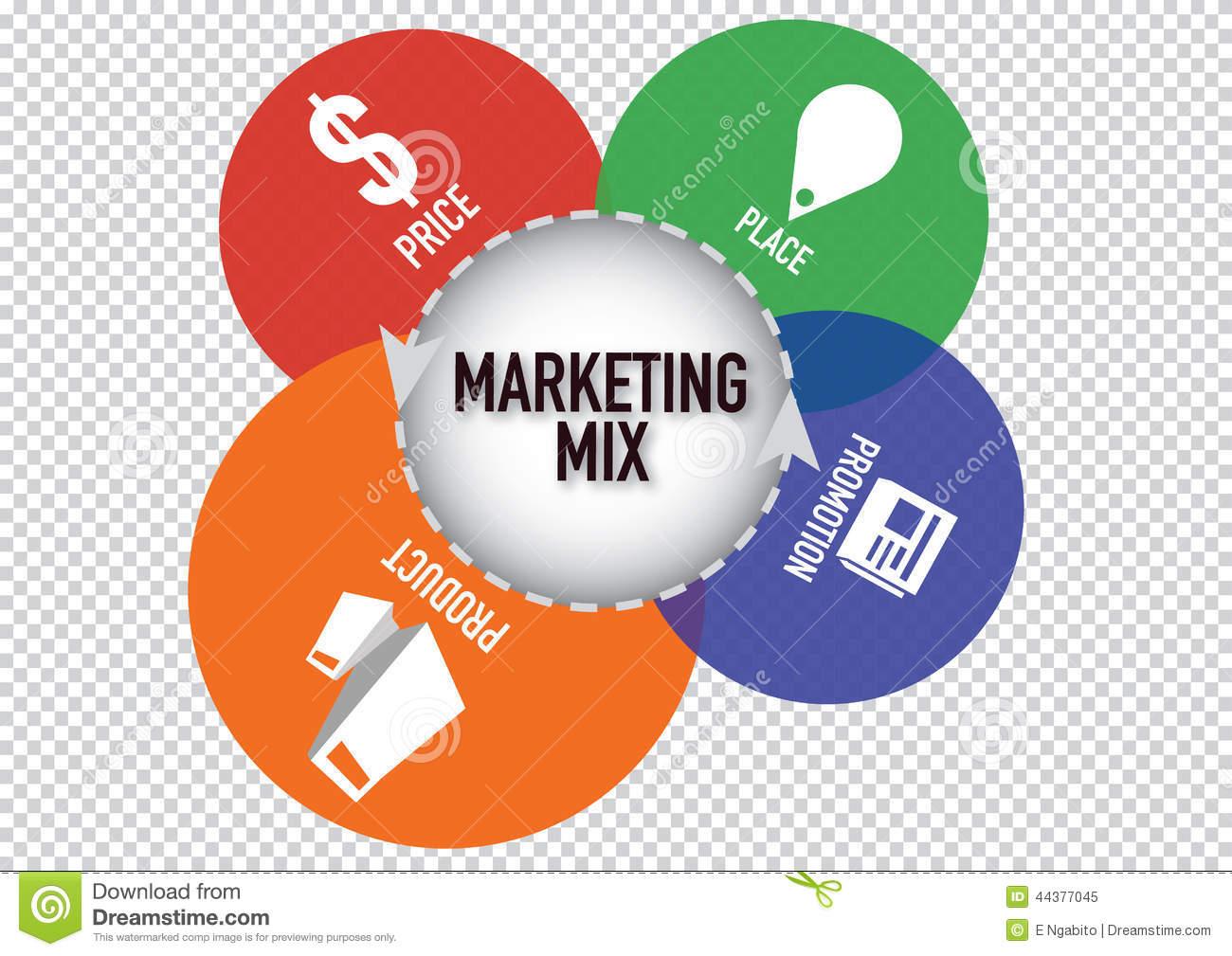 busca tu destino que uno no siempre esta destinado a uno  marketing mix