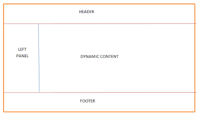 create layout with dynamic include
