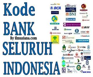 Kode Bank: Mandiri, BRI, BCA, BNI
